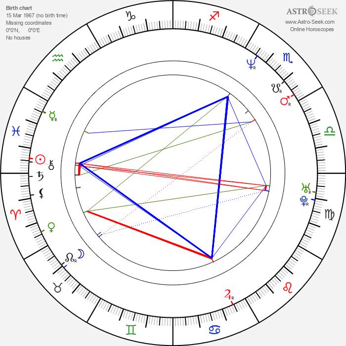 Alejandro Lukini - Astrology Natal Birth Chart