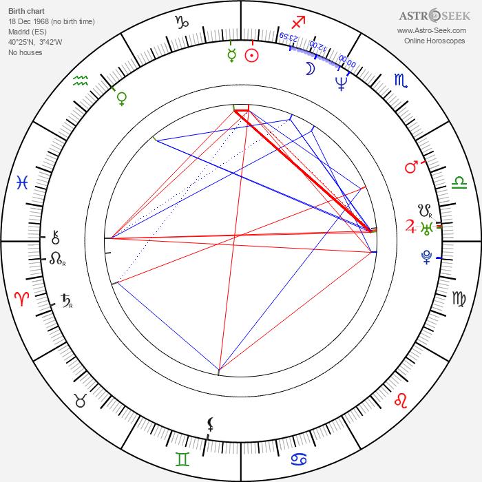 Alejandro Sanz - Astrology Natal Birth Chart