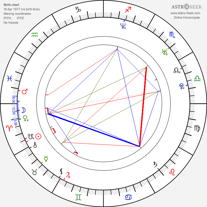Alek Wek - Astrology Natal Birth Chart