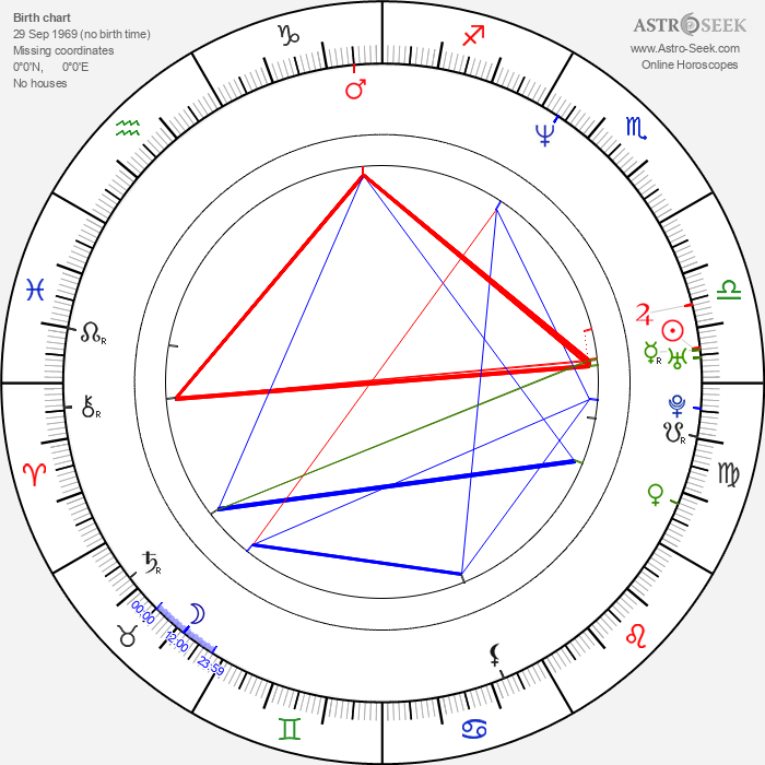 Aleks Syntek - Astrology Natal Birth Chart