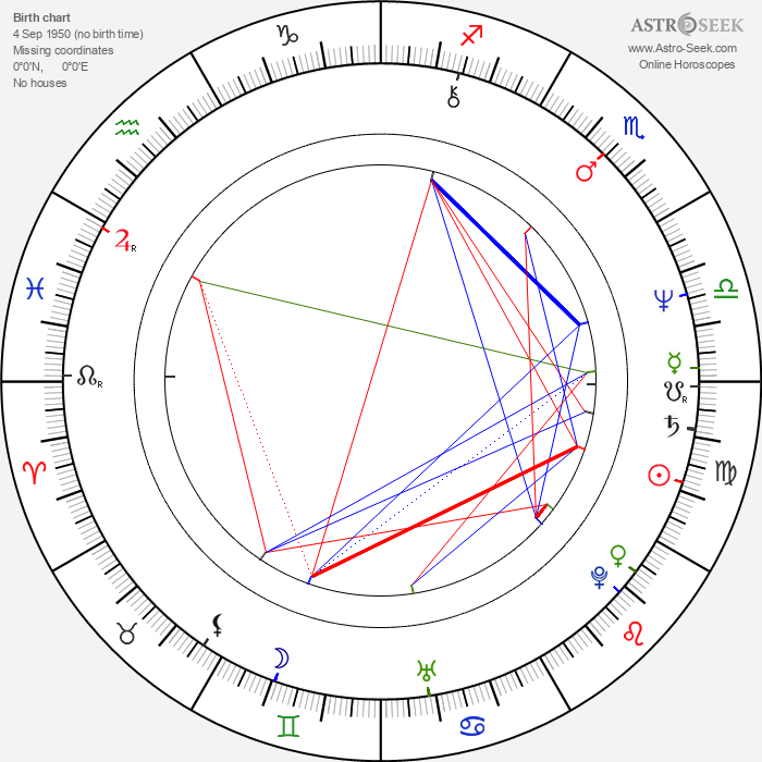 Aleksandar Bercek - Astrology Natal Birth Chart
