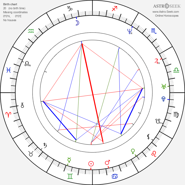 Aleksandr Bargman - Astrology Natal Birth Chart
