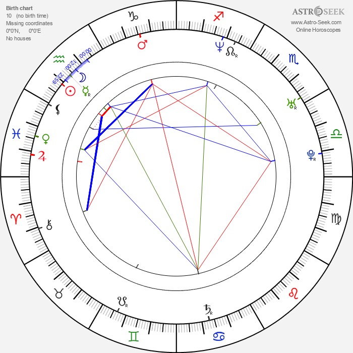 Aleksandr Bukharov - Astrology Natal Birth Chart