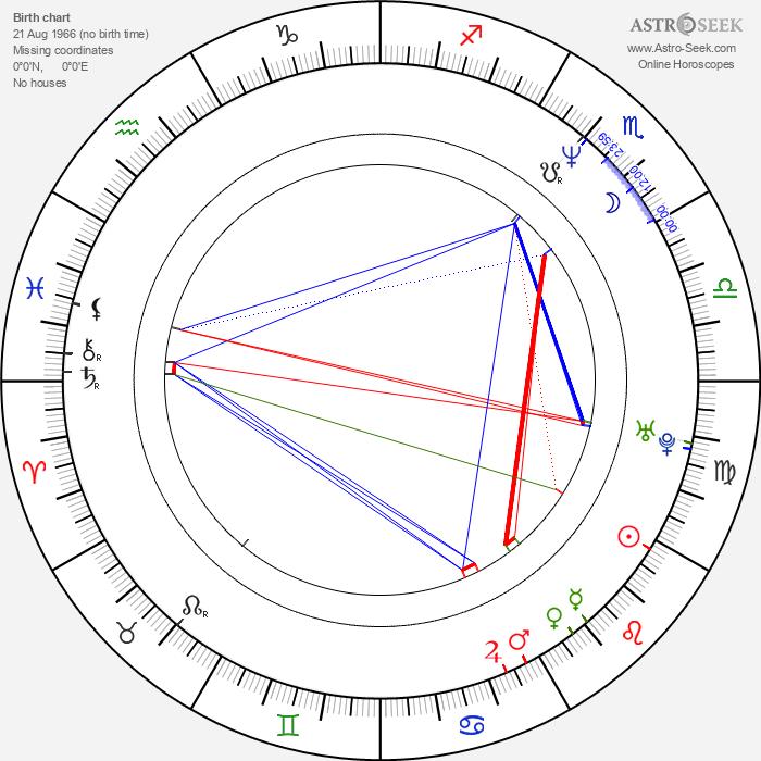 Aleksandr Dulerayn - Astrology Natal Birth Chart