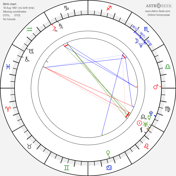 Aleksandr Mikhaylov 1961 - Astrology Natal Birth Chart