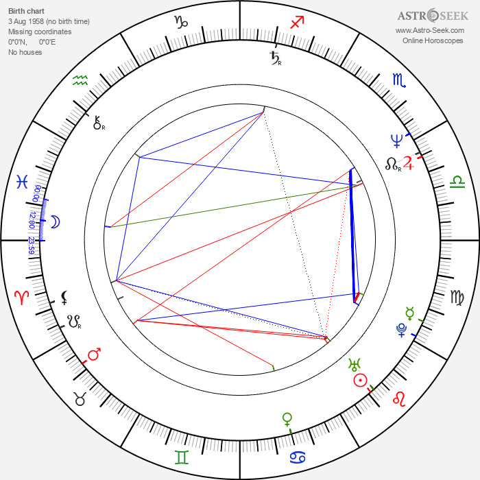 Aleksandr Nevzorov - Astrology Natal Birth Chart