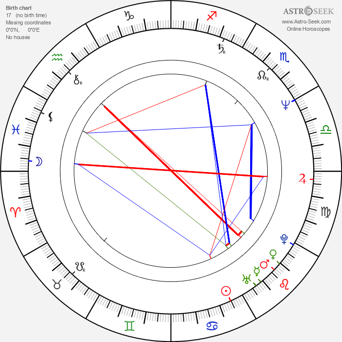 Aleksandr Petrov - Astrology Natal Birth Chart