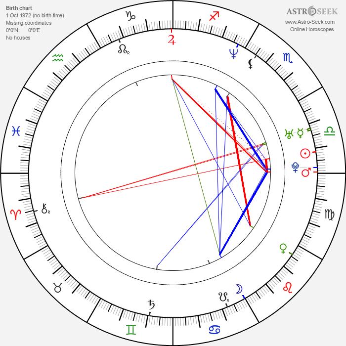 Aleksandra Bechtel - Astrology Natal Birth Chart