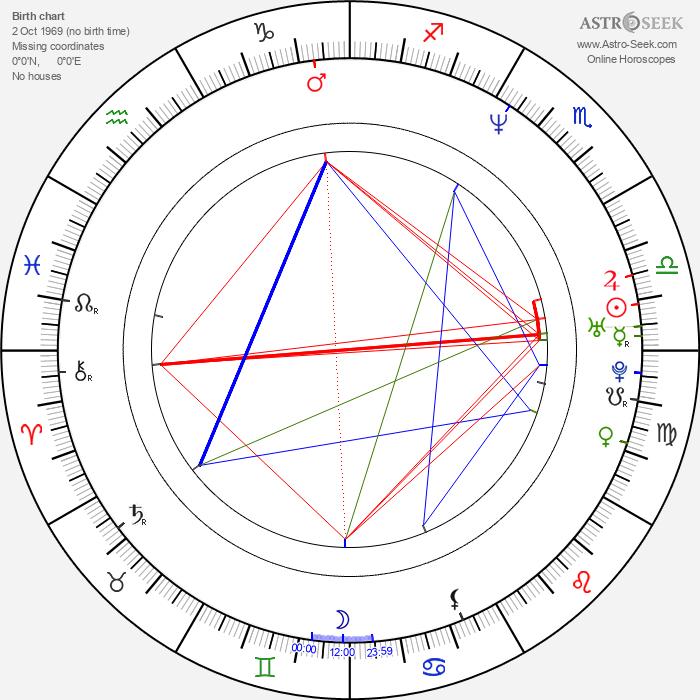 Aleksandra Justa - Astrology Natal Birth Chart