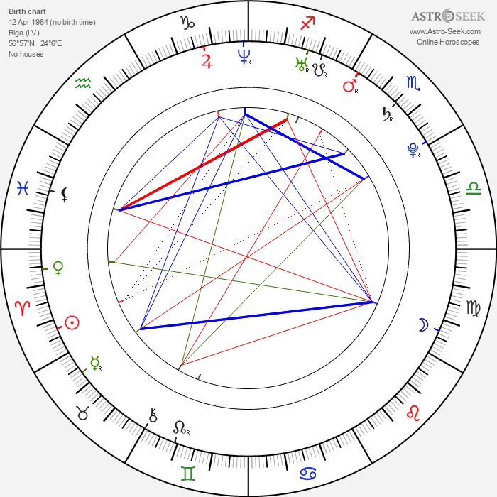 Aleksandrs Jerofejevs - Astrology Natal Birth Chart