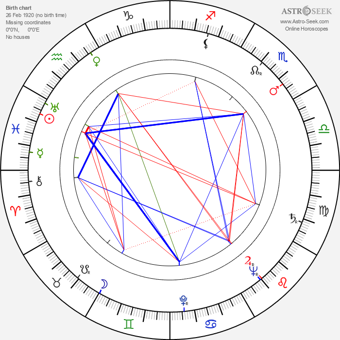 Aleksei Smirnov - Astrology Natal Birth Chart