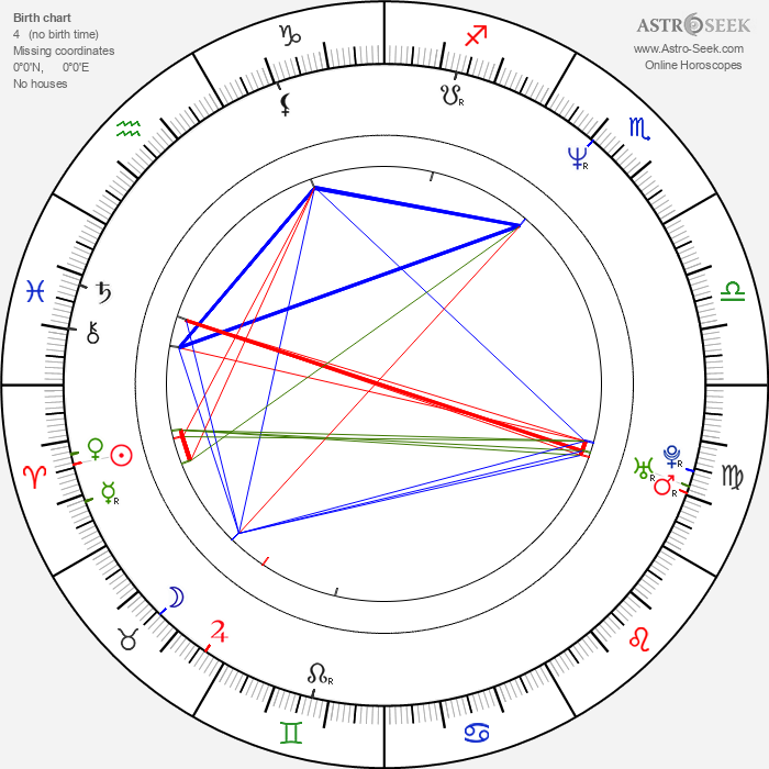 Aleksey Poluyan - Astrology Natal Birth Chart