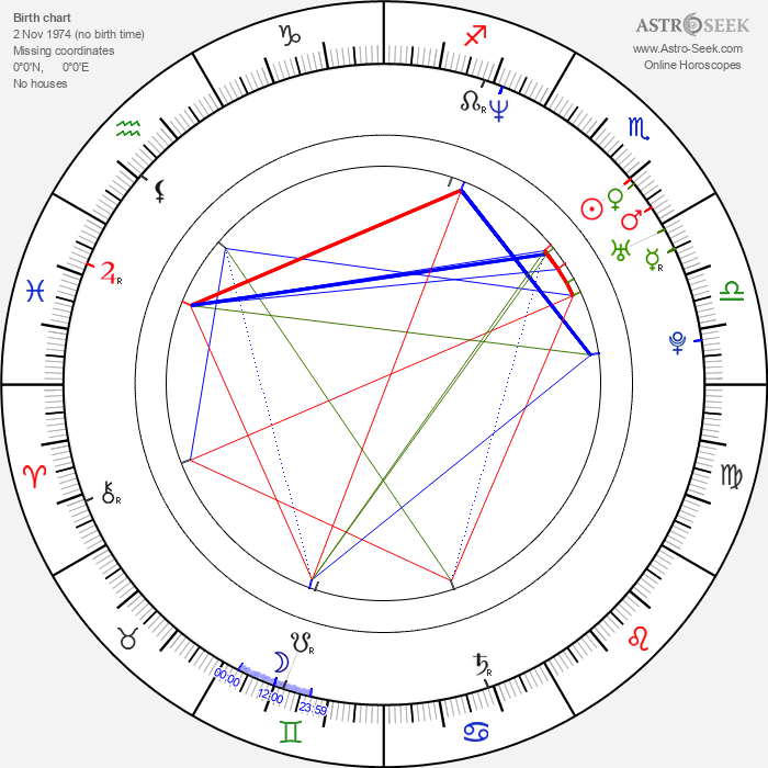 Aleksey Shevchenkov - Astrology Natal Birth Chart