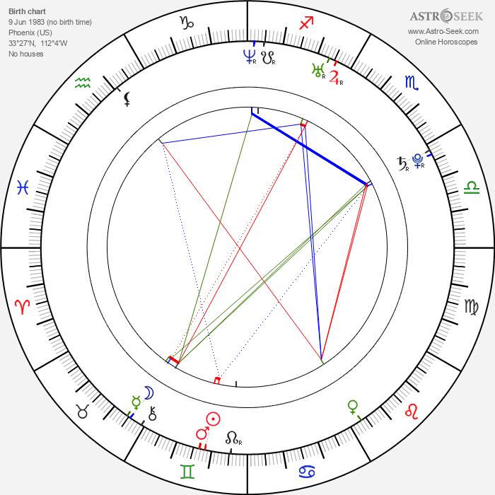 Alektra Blue - Astrology Natal Birth Chart