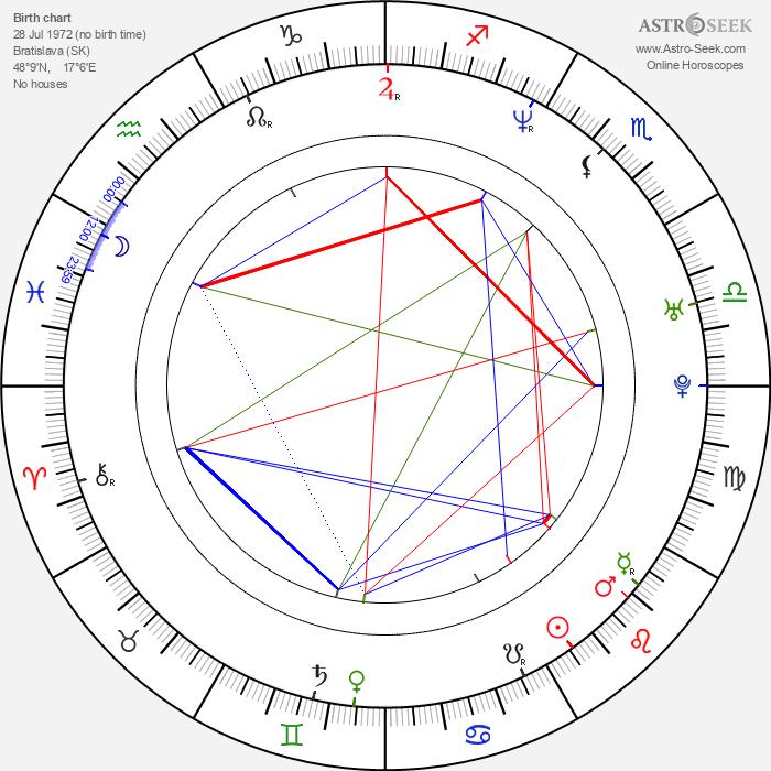 Alena Antalová - Astrology Natal Birth Chart