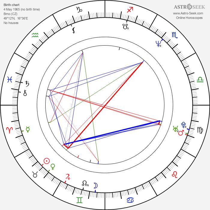 Alena Mihulová - Astrology Natal Birth Chart