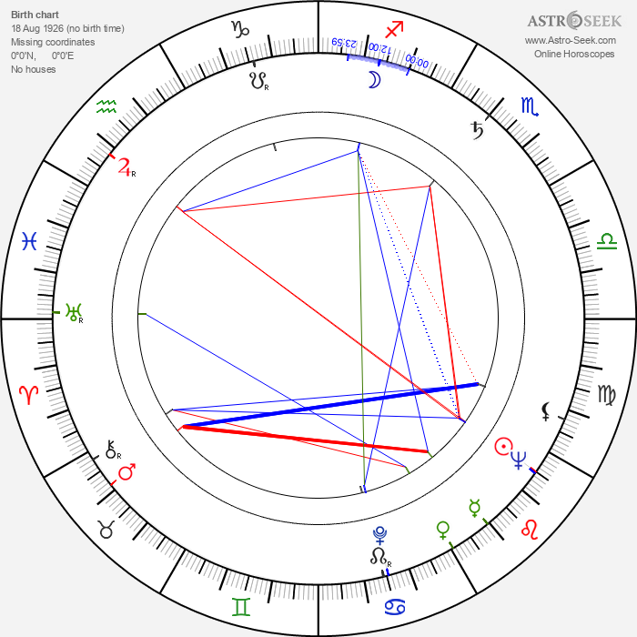 Alena Murray - Astrology Natal Birth Chart