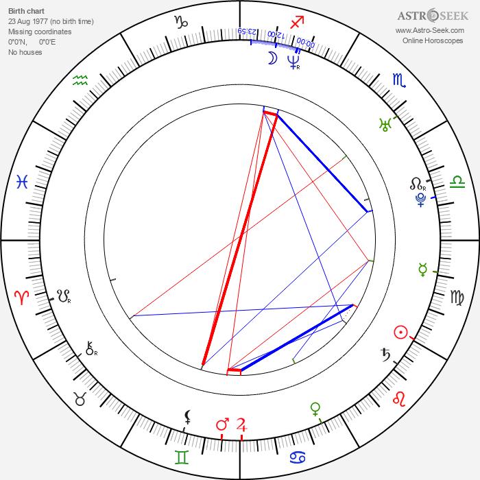 Alenka Gotar - Astrology Natal Birth Chart