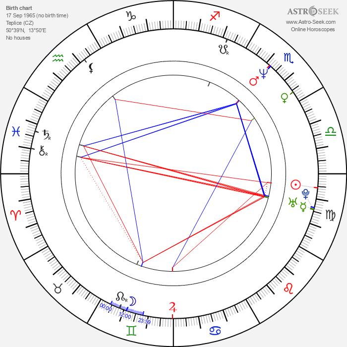 Aleš Březina - Astrology Natal Birth Chart