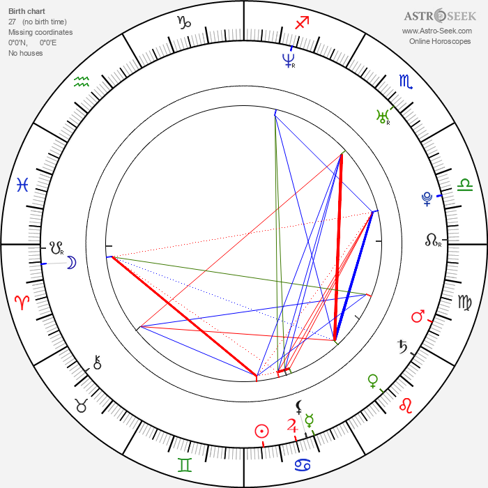 Aleš Dvořák - Astrology Natal Birth Chart