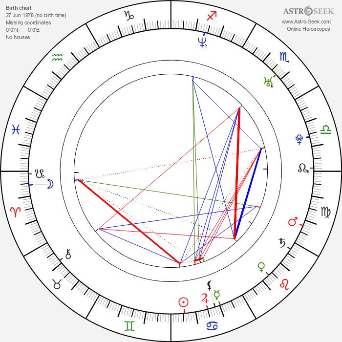 Aleš Dvořák - Astrology Natal Birth Chart
