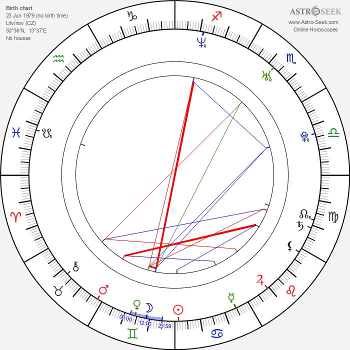 Aleš Lehký - Astrology Natal Birth Chart