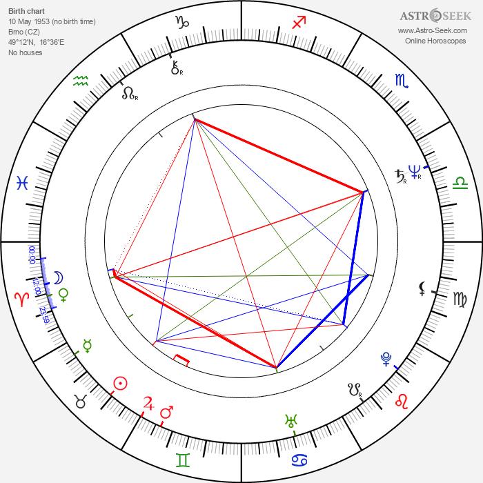 Aleš Roztočil - Astrology Natal Birth Chart
