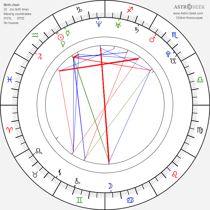 Aleš Slanina - Astrology Natal Birth Chart