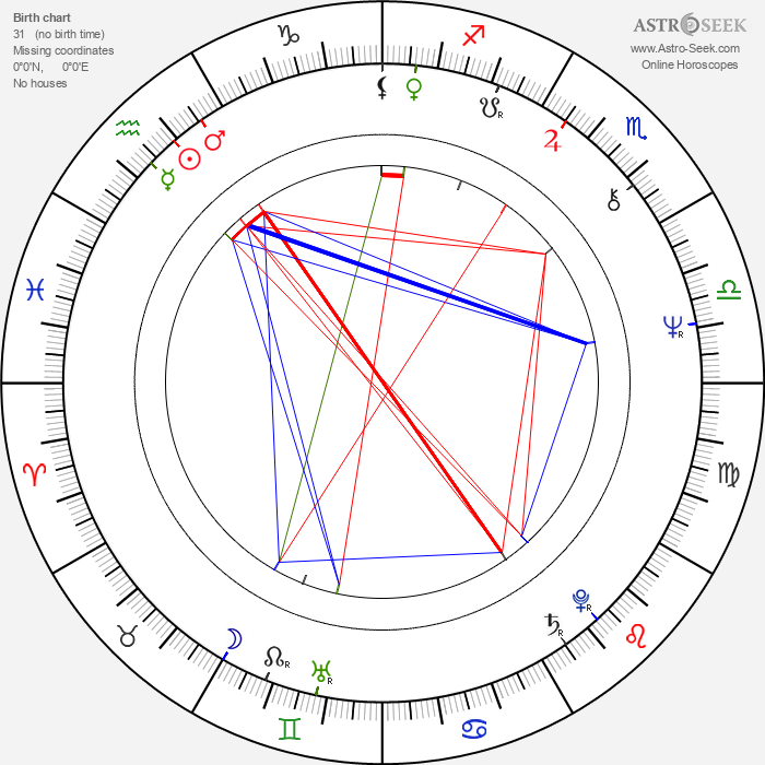 Aleš Ulm - Astrology Natal Birth Chart