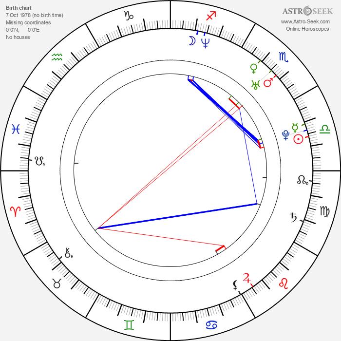 Alesha Dixon - Astrology Natal Birth Chart