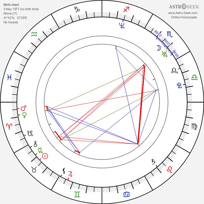 Alessandro Battilocchio - Astrology Natal Birth Chart