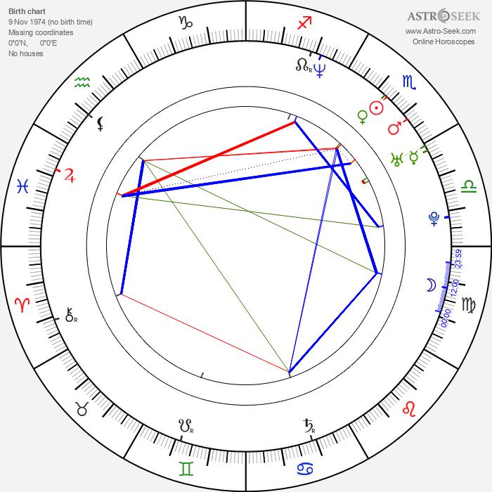 Alessandro Del Piero - Astrology Natal Birth Chart