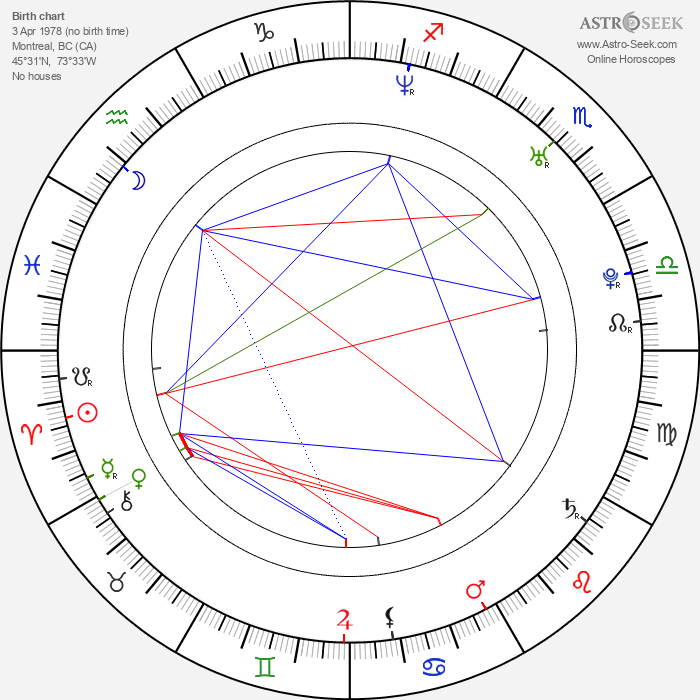 Alessandro Juliani - Astrology Natal Birth Chart