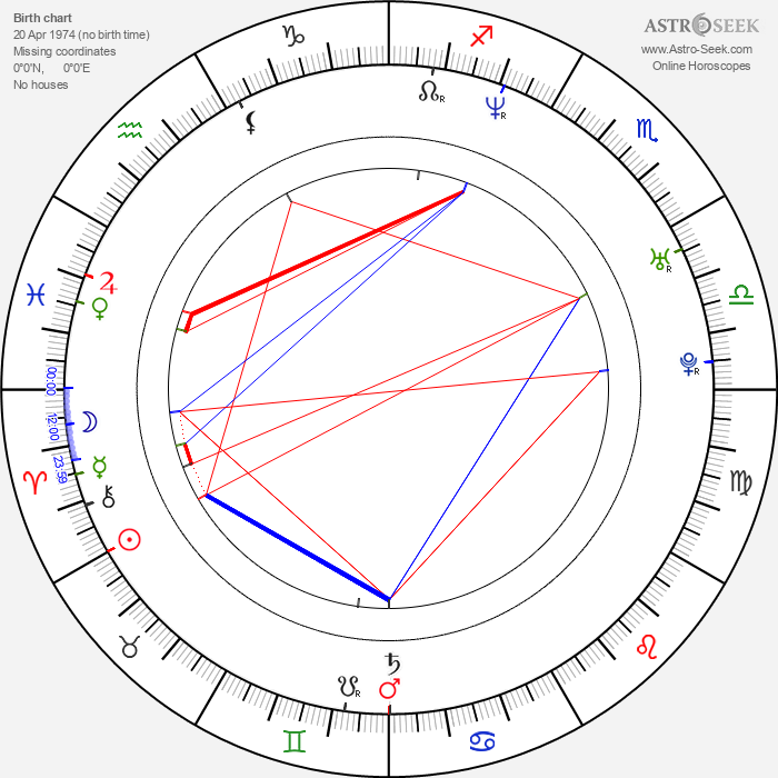 Alessandro Melazzini - Astrology Natal Birth Chart