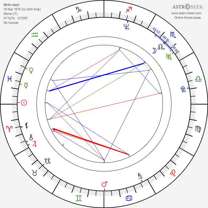 Alessandro Nesta - Astrology Natal Birth Chart