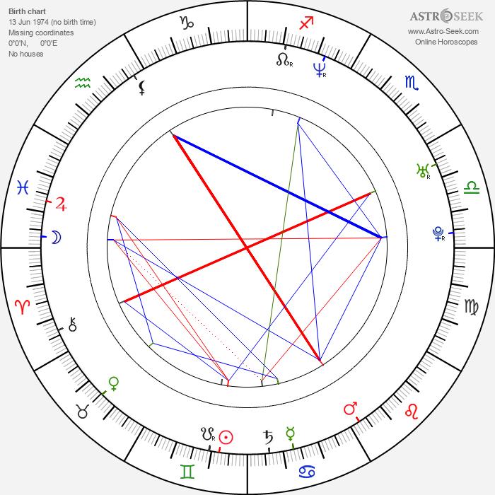 Alessia Barela - Astrology Natal Birth Chart