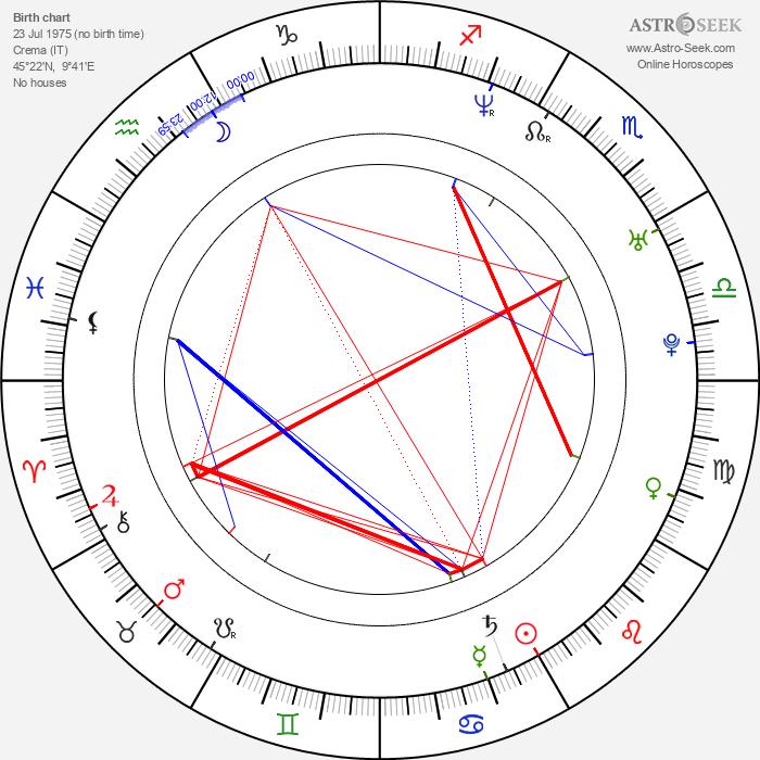 Alessio Tacchinardi - Astrology Natal Birth Chart