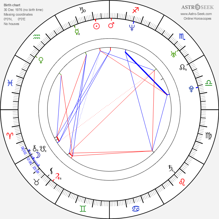 Alex A. Quinn - Astrology Natal Birth Chart