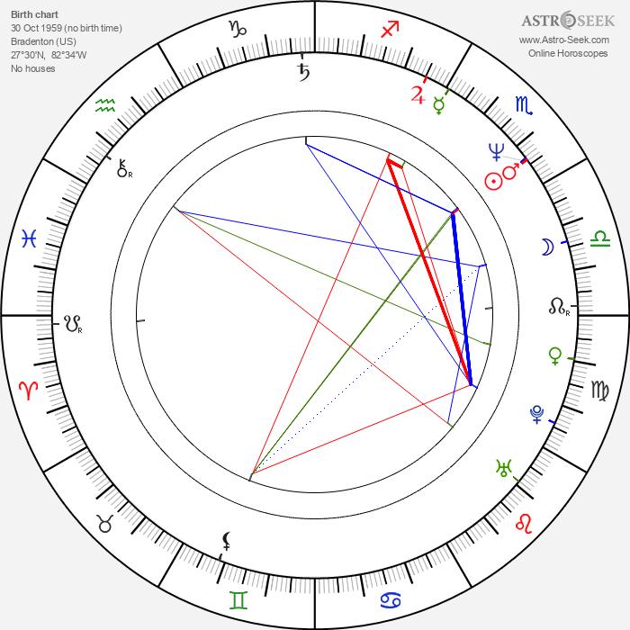 Alex Bradley - Astrology Natal Birth Chart
