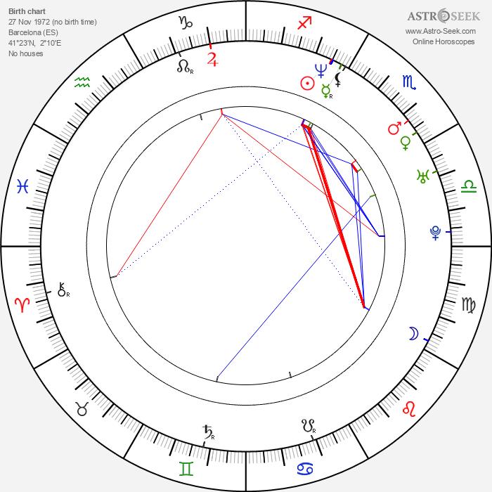 Àlex Brendemühl - Astrology Natal Birth Chart