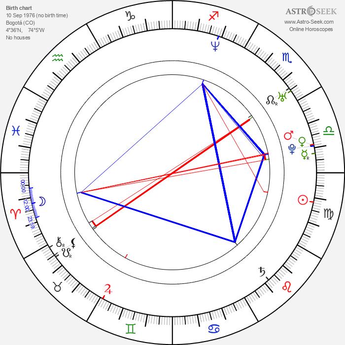 Alex Campos - Astrology Natal Birth Chart