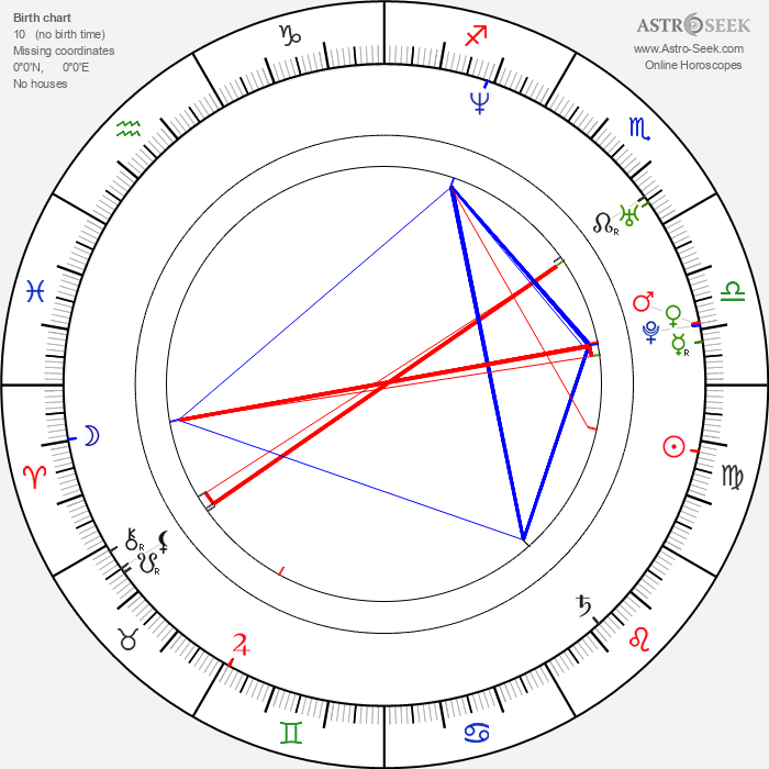Alex Campos - Astrology Natal Birth Chart