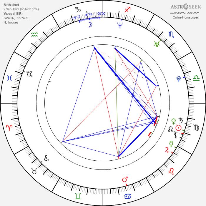 Alex Chu - Astrology Natal Birth Chart