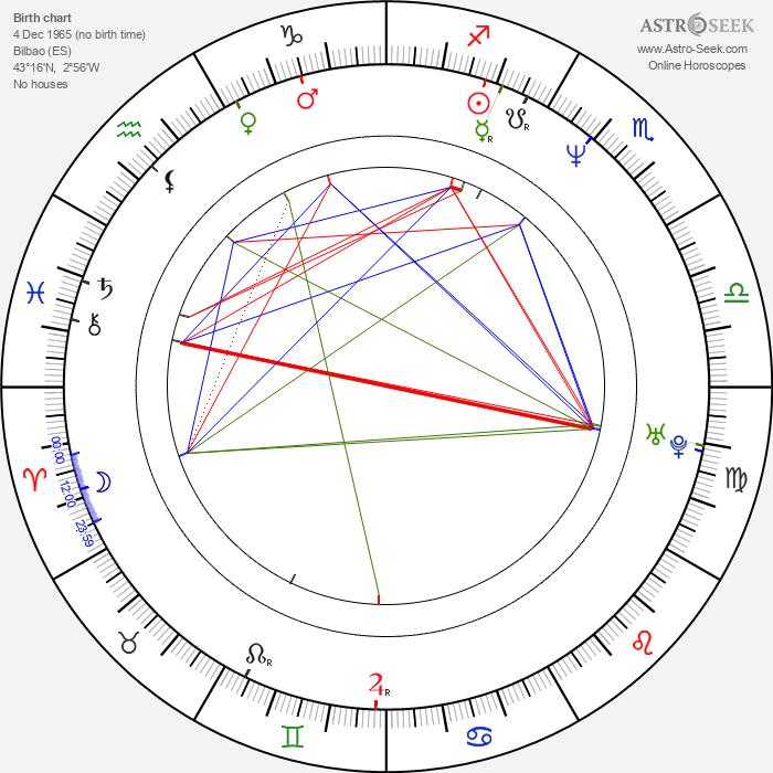 Álex de la Iglesia - Astrology Natal Birth Chart