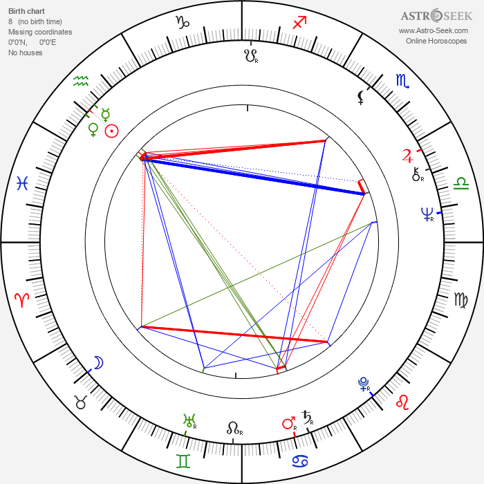 Alex Diakun - Astrology Natal Birth Chart