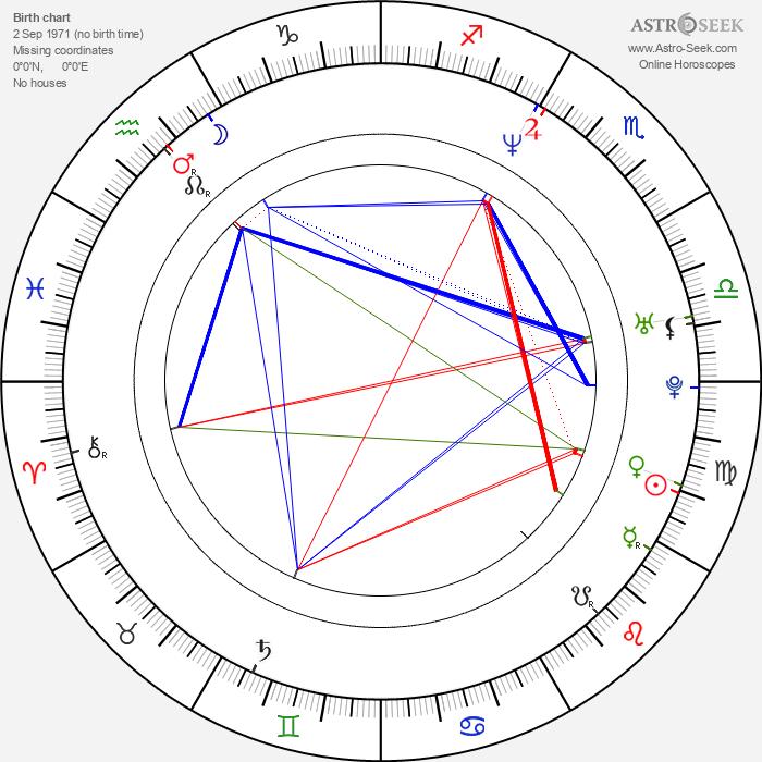 Alex Heffes - Astrology Natal Birth Chart