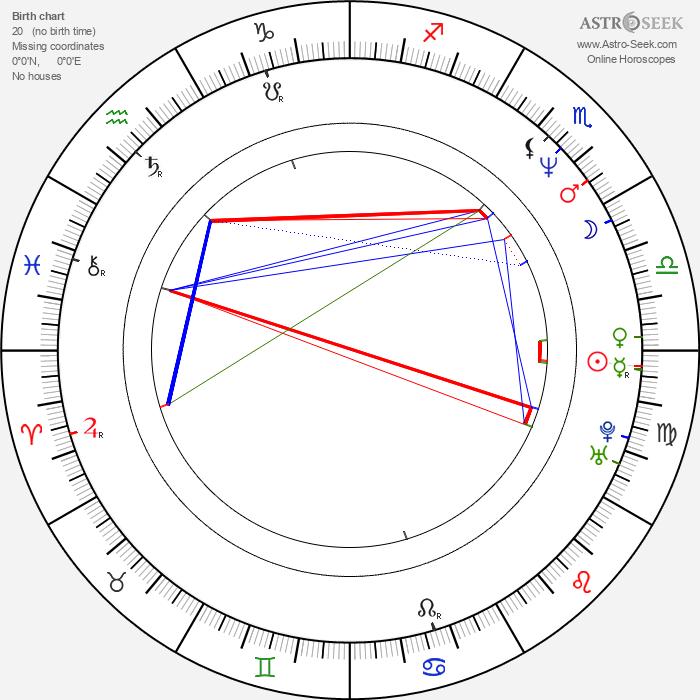 Alex Jordan - Astrology Natal Birth Chart