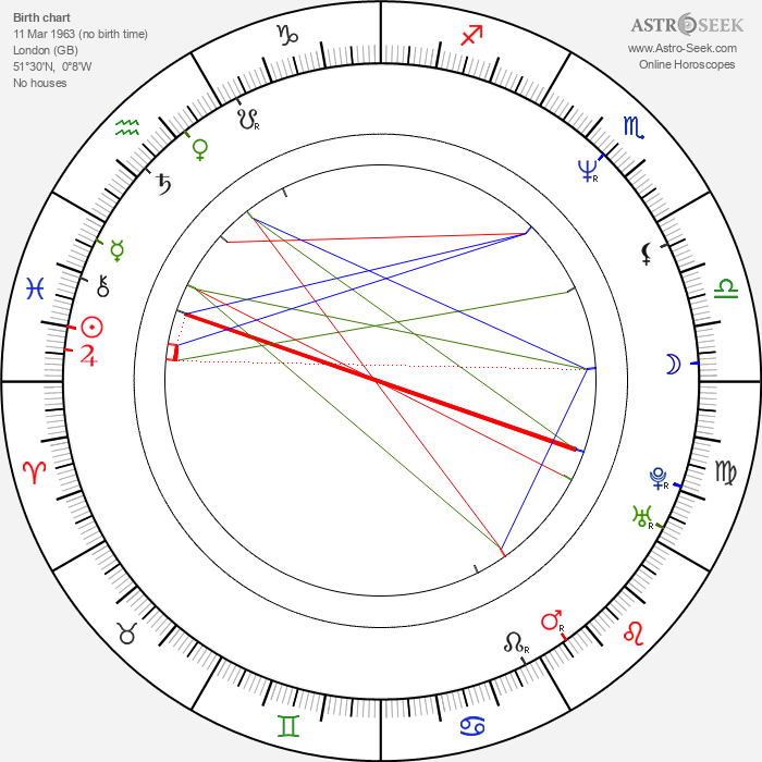 Alex Kingston - Astrology Natal Birth Chart
