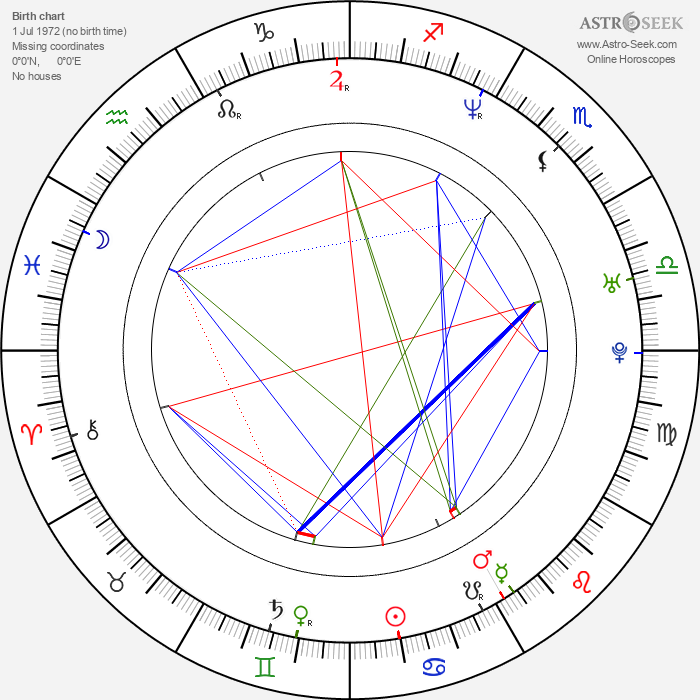 Alex Machacek - Astrology Natal Birth Chart