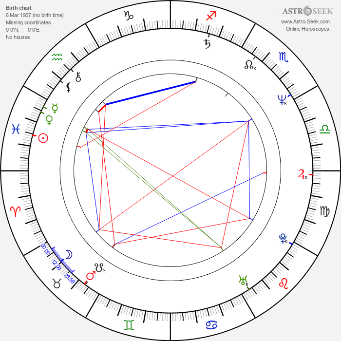 Alex McArthur - Astrology Natal Birth Chart